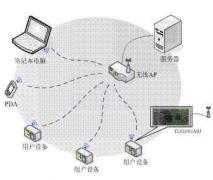 无线产品CE认证最新流程是什么?